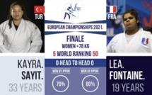 Championnat d'Europe Lisbonne (H/F)